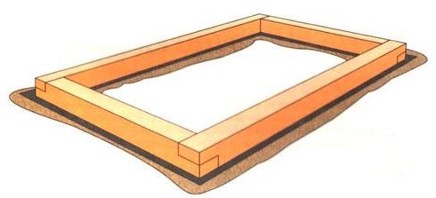 Фундамент для теплицы из пластиковых труб