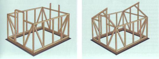 Установка стропил (фото 1)