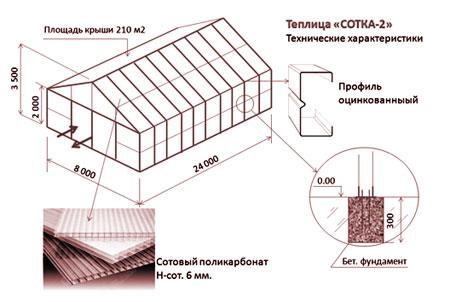 Теплица Сотка 2 - технические характеристики