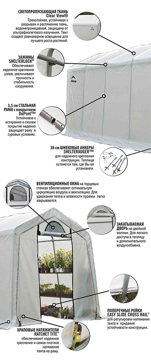 Элементы конструкции